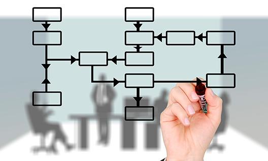 Analisi dei rischi e modello organizzativo di gestione e controllo privacy